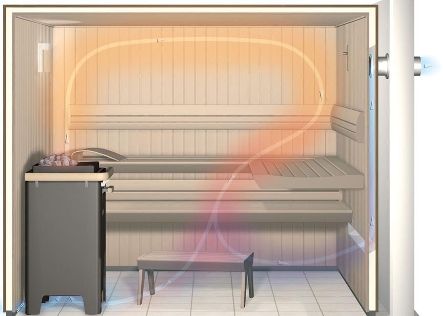 Sauna ventilation circotherm bains de sauna po le banquette for Ventilation spa interieur